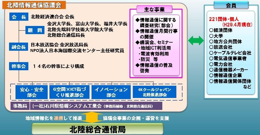 2017soshiki_kousei.jpg