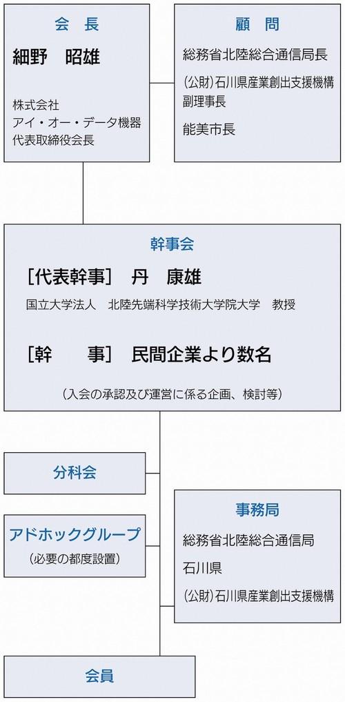 組織図2018071-0_500