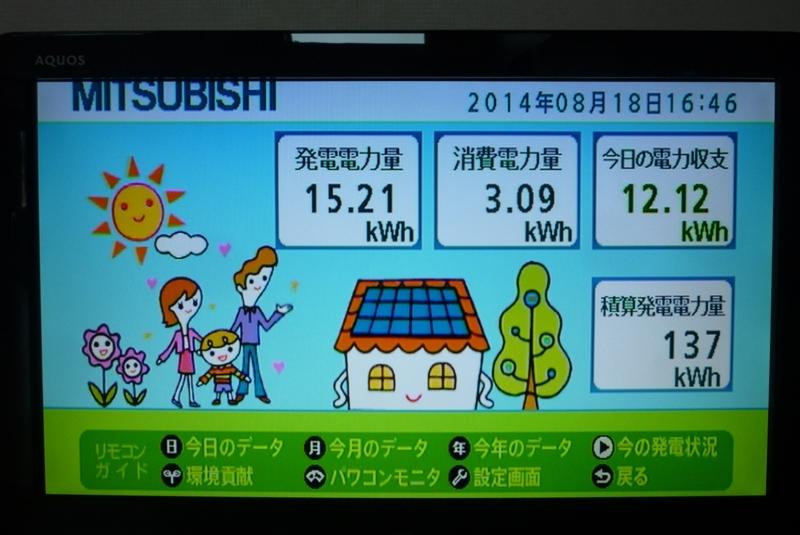 太陽光 モニター