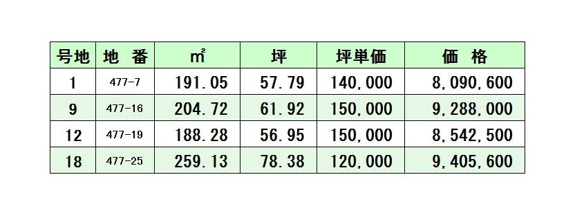 中野-価格図-2804