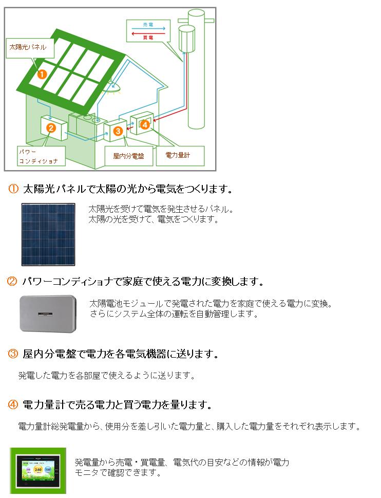 photovoltaics002