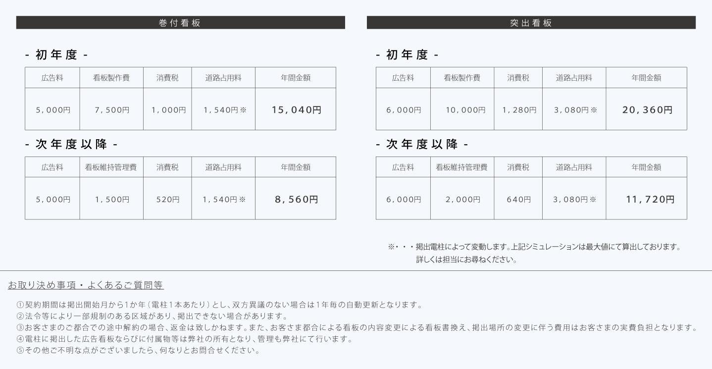 電柱広告料金表_HP用③