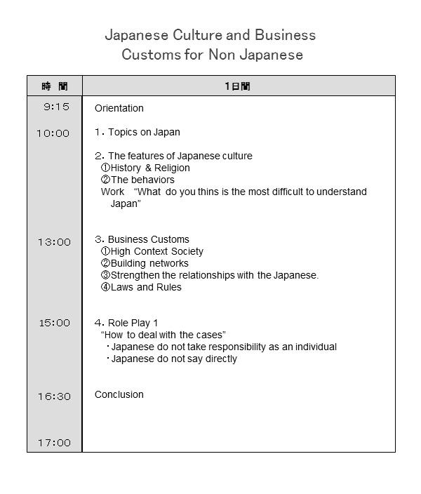 日本文化とビジネス英語C