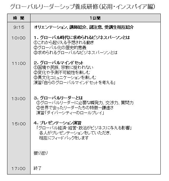 リーダーシップ研修応用インスパイヤ編