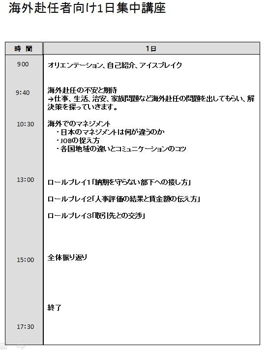 異文化研修プログラム2