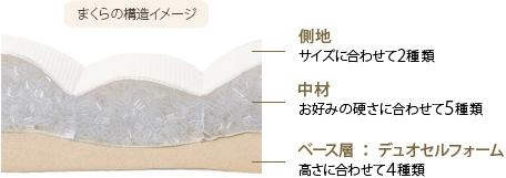 構造イメージ