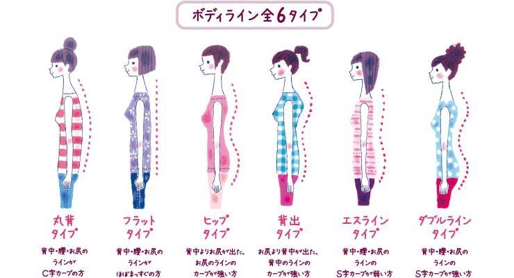 6体系女性