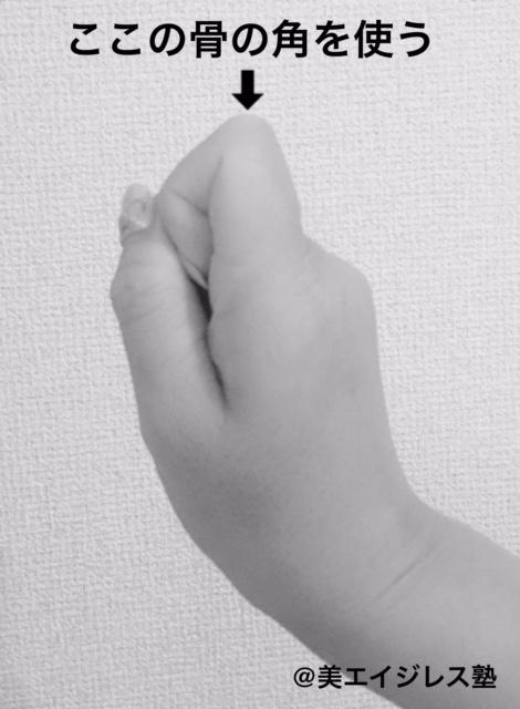 NANAメソッドの指角