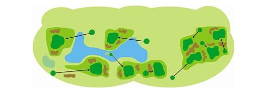 ファミリーゴルフコース