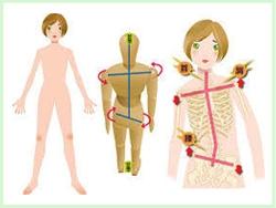 めがね先生の整骨院 施術の流れ 3.痛みに対して検査・評価をしていきます