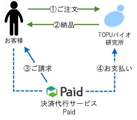 Paid_flow.jpg