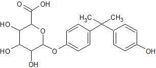 ビスフェノールA グルクロン酸抱合体 構造式