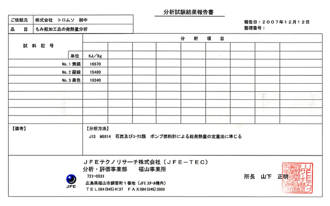 モミガライトの発熱量分析