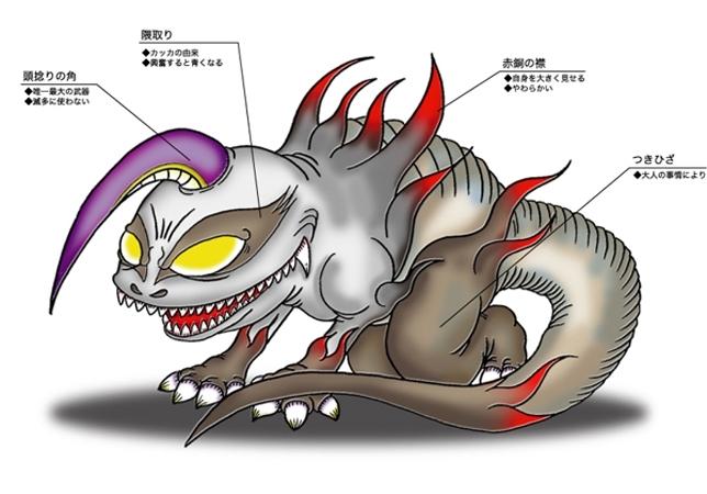 一角怪獣マゲカッカ