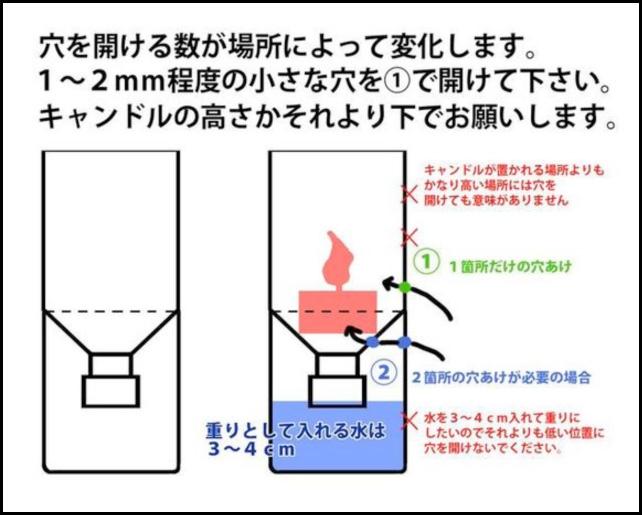 キャンドルホルダーづくり(1)F